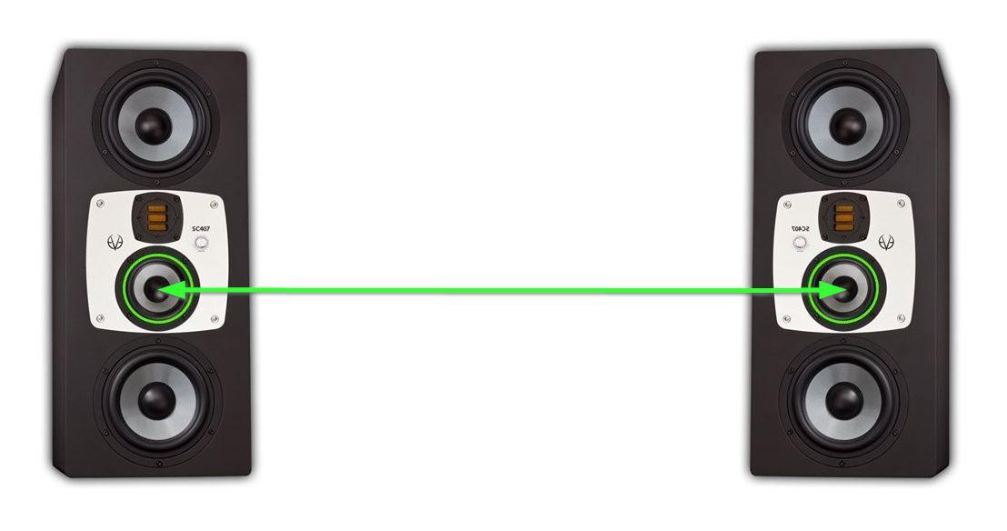 _HDW__Speaker_Distance_-_4-way__vertical_-_EVE_SC407.jpg